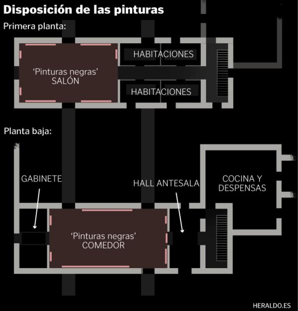 Reconstruida la disposición original de las 'Pinturas negras' en la Quinta del Sordo